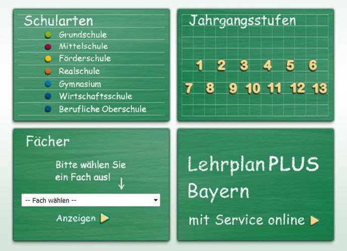 Lehrplan Bayern Gymnasium Deutsch