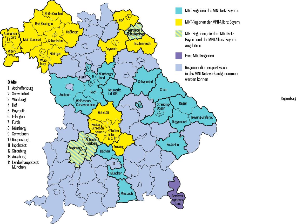 Mint Regionen In Bayern